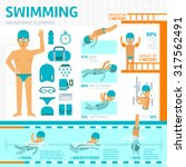 swimming pool flat infographic... | Shutterstock .eps vector #317562491