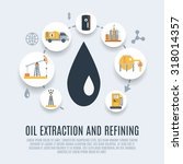 oil industry concept with fuel... | Shutterstock . vector #318014357