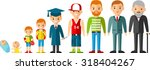 all age group of european... | Shutterstock .eps vector #318404267