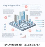 city infographics consisting of ...   Shutterstock .eps vector #318585764