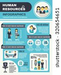 human resources infographic set ... | Shutterstock . vector #320654651