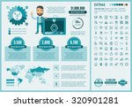 three d printing infographic... | Shutterstock .eps vector #320901281
