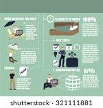freelance infographic. set of... | Shutterstock .eps vector #321111881