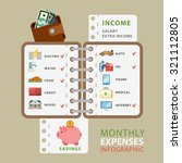 monthly expenses flat style... | Shutterstock .eps vector #321112805