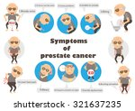 symptoms prostate cancer... | Shutterstock .eps vector #321637235