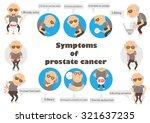 symptoms prostate cancer... | Shutterstock .eps vector #321637235