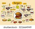 american burger cooking recipe  ... | Shutterstock .eps vector #321664949