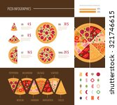 pizza infographic | Shutterstock .eps vector #321746615