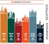 city infographics  cityscape ... | Shutterstock .eps vector #321979319