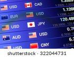 currency exchange concept. eur... | Shutterstock . vector #322044731