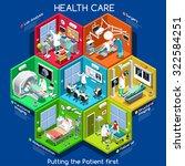 Healthcare Health Care...