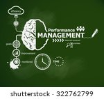 performance management concept... | Shutterstock .eps vector #322762799