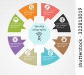 security infographic diagram  | Shutterstock .eps vector #322813019