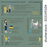 left handed info graphic.... | Shutterstock .eps vector #323145104