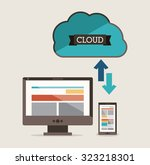 data base concept and cloud...