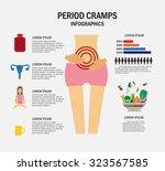 period cramps concept  ... | Shutterstock .eps vector #323567585