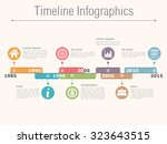 timeline infographics design... | Shutterstock .eps vector #323643515