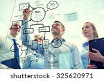 Small photo of business, people, teamwork and planning concept - smiling business team with marker and stickers working in office