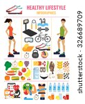 healthy lifestyle infographic.... | Shutterstock .eps vector #326689709