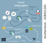 travel infographics scheme with ...