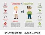 employee vs freelance flat... | Shutterstock .eps vector #328522985
