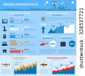 world statistics of drones... | Shutterstock .eps vector #328537721