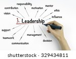 leadership concept | Shutterstock . vector #329434811