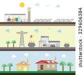 solar thermal | Shutterstock .eps vector #329606384