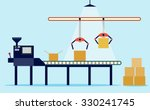 Conveyor System In Flat Design...