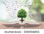 Tree Of Knowledge  Life Growin...