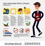 gerd concept   infographics  ... | Shutterstock .eps vector #330445541