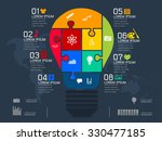 vector illustration of idea... | Shutterstock .eps vector #330477185