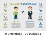 freelancer vs entrepreneur... | Shutterstock .eps vector #331080881