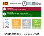 colombo  sri lanka. infographic ...   Shutterstock .eps vector #331182935
