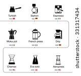 Infographics Evolutions Method...