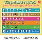 icon set of washing symbols or... | Shutterstock .eps vector #333595655