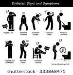 diabetes mellitus diabetic high ... | Shutterstock . vector #333868475