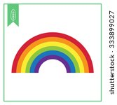 rainbow icon flat. homosexual...