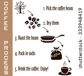 hand drawn steps of coffee... | Shutterstock .eps vector #333948419