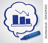 business chart doodle drawing | Shutterstock .eps vector #334109201