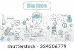 doodle line design of web... | Shutterstock .eps vector #334206779