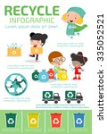 recycle infographic  collect... | Shutterstock .eps vector #335052521