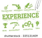experience. chart with keywords ... | Shutterstock .eps vector #335131409