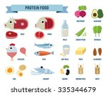 protein food icons isolated on...   Shutterstock .eps vector #335344679