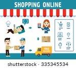 ecommerce. easy buying concept. ... | Shutterstock .eps vector #335345534