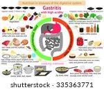 infographics proper nutrition... | Shutterstock .eps vector #335363771