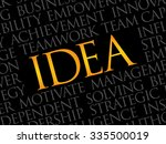 idea word cloud  business