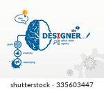 designer design illustration... | Shutterstock .eps vector #335603447