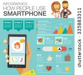 how people use smartphone ... | Shutterstock .eps vector #335883311