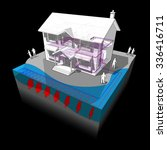 diagram of a classic colonial house with surface water closed loop heat pump as source of energy for heating and floor heating